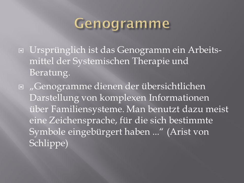Ursprünglich ist das Genogramm ein Arbeits- mittel der Systemischen Therapie und Beratung. Genogramme dienen der übersichtlichen Darstellung von kompl