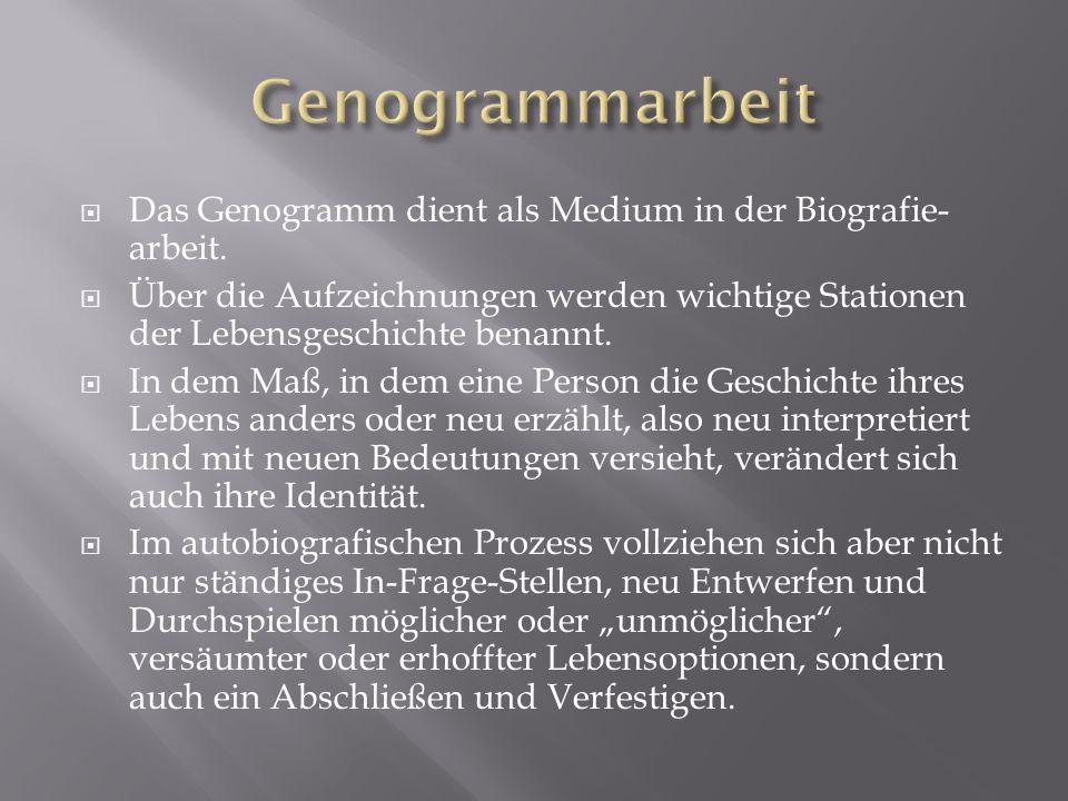 Das Genogramm dient als Medium in der Biografie- arbeit. Über die Aufzeichnungen werden wichtige Stationen der Lebensgeschichte benannt. In dem Maß, i