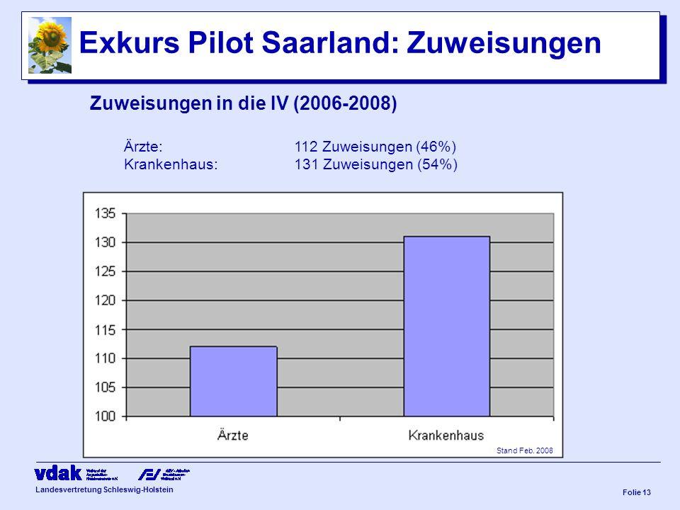 Landesvertretung Schleswig-Holstein Folie 12 Qualitätssicherung internes Qualitätsmanagement/ externe Qualitätssicherung, Fortbildungen, Netzwerk netz