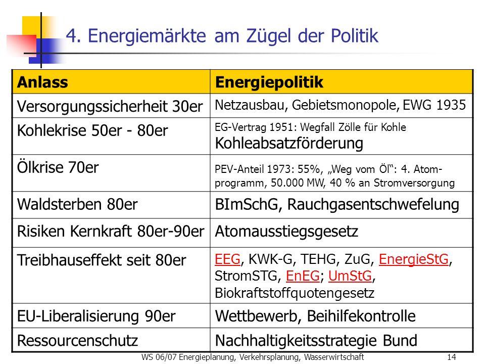 WS 06/07 Energieplanung, Verkehrsplanung, Wasserwirtschaft14 4. Energiemärkte am Zügel der Politik AnlassEnergiepolitik Versorgungssicherheit 30er Net