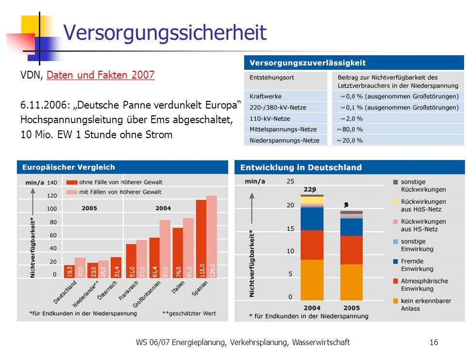 WS 06/07 Energieplanung, Verkehrsplanung, Wasserwirtschaft16 Versorgungssicherheit VDN, Daten und Fakten 2007Daten und Fakten 2007 6.11.2006: Deutsche