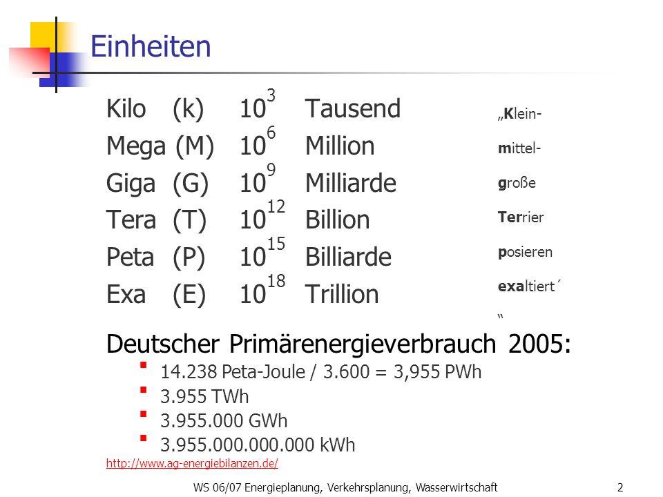 WS 06/07 Energieplanung, Verkehrsplanung, Wasserwirtschaft2 Einheiten Kilo (k) 10 3 Tausend Mega (M) 10 6 Million Giga (G) 10 9 Milliarde Tera (T)10 1