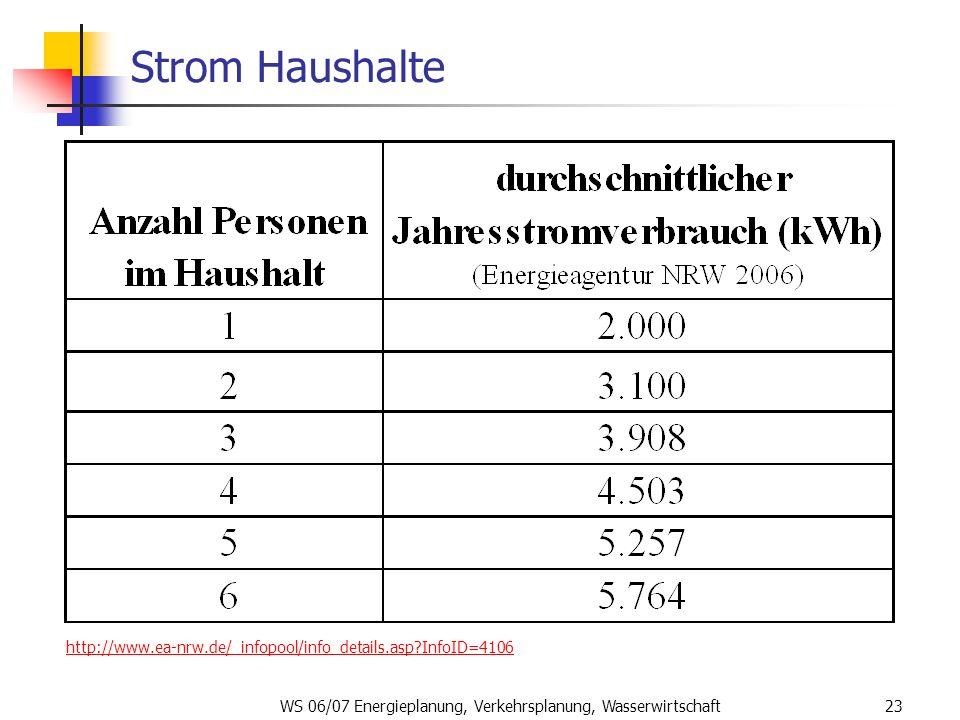 WS 06/07 Energieplanung, Verkehrsplanung, Wasserwirtschaft23 Strom Haushalte http://www.ea-nrw.de/_infopool/info_details.asp?InfoID=4106