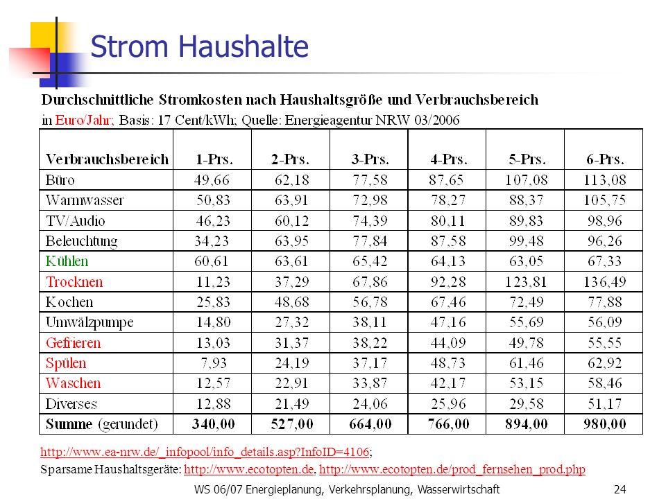WS 06/07 Energieplanung, Verkehrsplanung, Wasserwirtschaft24 Strom Haushalte http://www.ea-nrw.de/_infopool/info_details.asp?InfoID=4106http://www.ea-