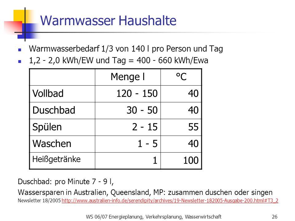 WS 06/07 Energieplanung, Verkehrsplanung, Wasserwirtschaft26 Warmwasser Haushalte Warmwasserbedarf 1/3 von 140 l pro Person und Tag 1,2 - 2,0 kWh/EW u
