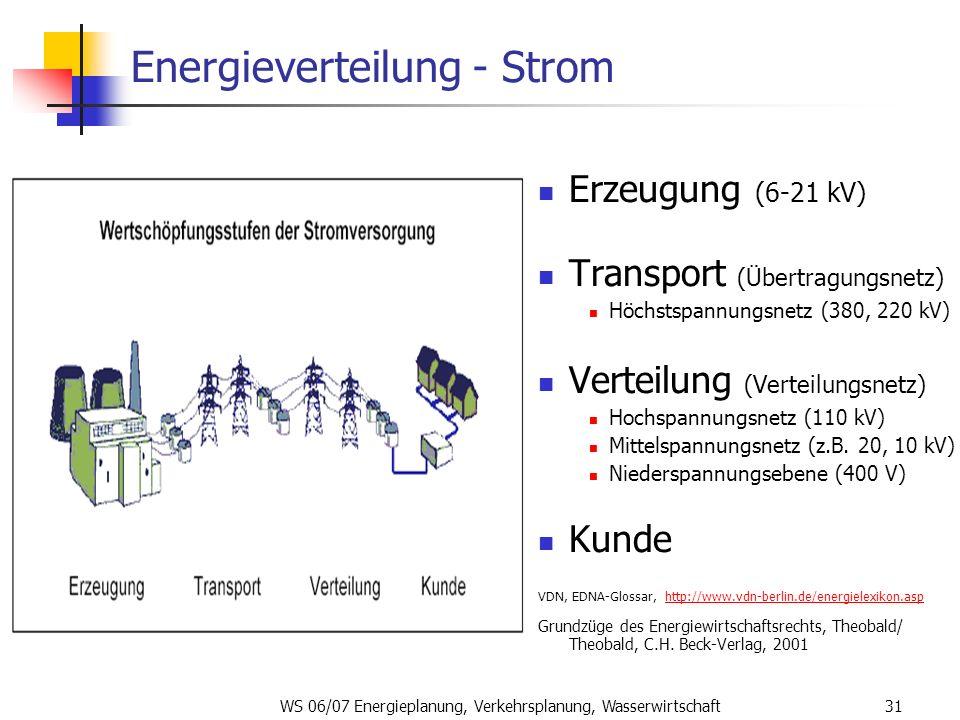 WS 06/07 Energieplanung, Verkehrsplanung, Wasserwirtschaft31 Energieverteilung - Strom Erzeugung (6-21 kV) Transport (Übertragungsnetz) Höchstspannung