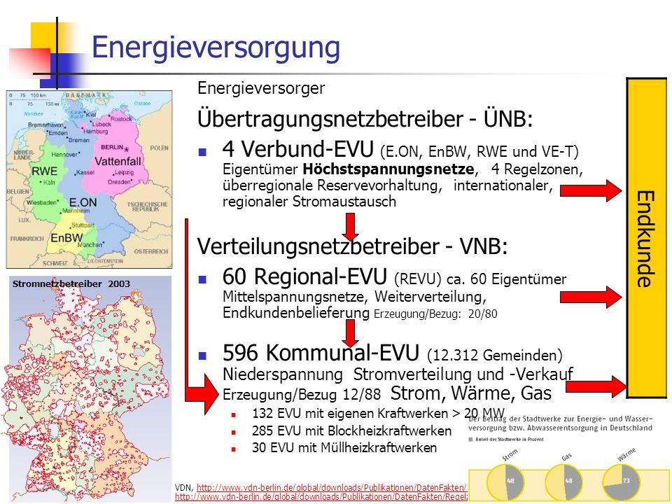 WS 06/07 Energieplanung, Verkehrsplanung, Wasserwirtschaft33 VDN, http://www.vdn-berlin.de/global/downloads/Publikationen/DatenFakten/Daten+Fakten2004