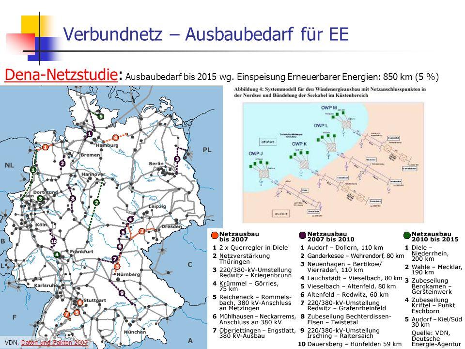 WS 06/07 Energieplanung, Verkehrsplanung, Wasserwirtschaft38 Verbundnetz – Ausbaubedarf für EE Dena-NetzstudieDena-Netzstudie: Ausbaubedarf bis 2015 w