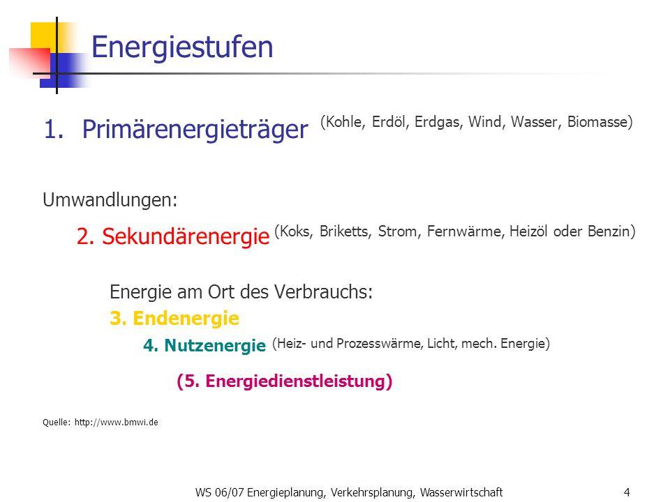 WS 06/07 Energieplanung, Verkehrsplanung, Wasserwirtschaft4 Energiestufen 1.Primärenergieträger (Kohle, Erdöl, Erdgas, Wind, Wasser, Biomasse) Umwandl