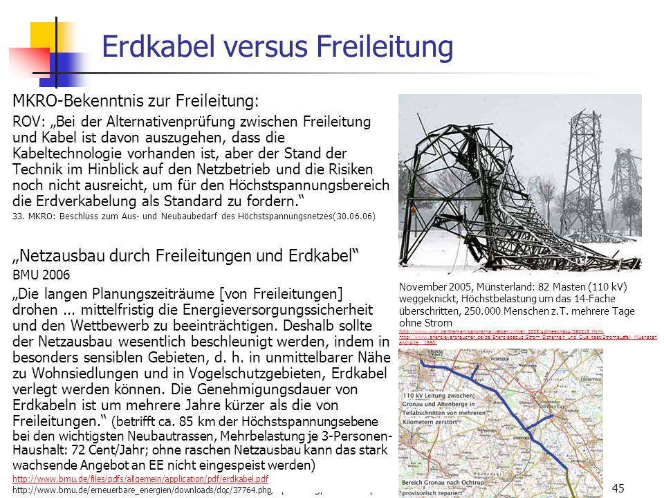 WS 06/07 Energieplanung, Verkehrsplanung, Wasserwirtschaft45 Erdkabel versus Freileitung MKRO-Bekenntnis zur Freileitung: ROV: Bei der Alternativenprü