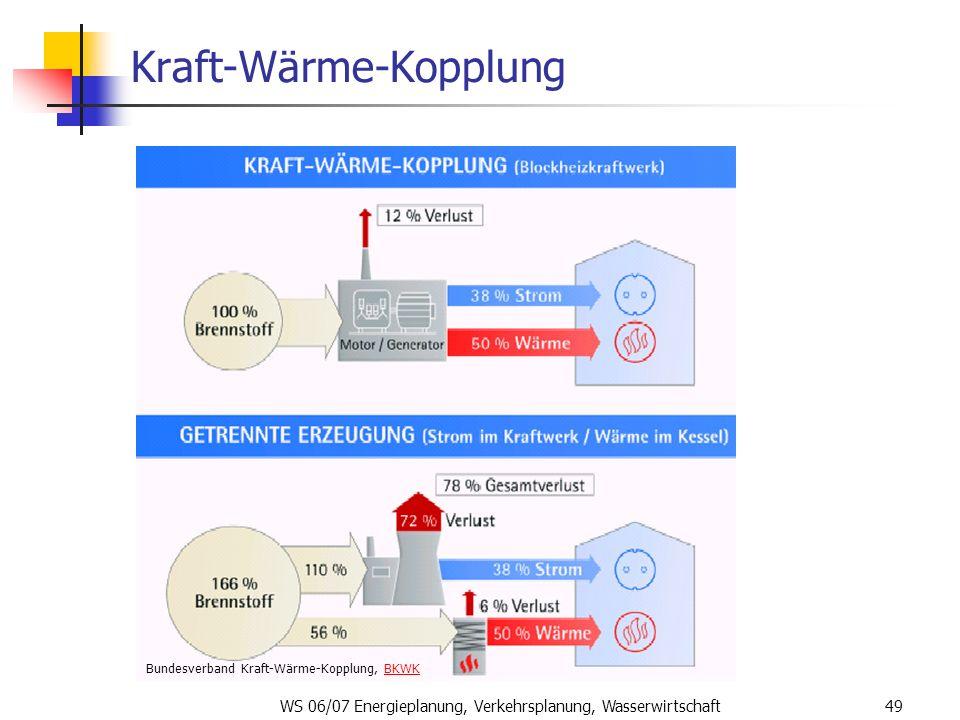 WS 06/07 Energieplanung, Verkehrsplanung, Wasserwirtschaft49 Kraft-Wärme-Kopplung Bundesverband Kraft-Wärme-Kopplung, BKWKBKWK