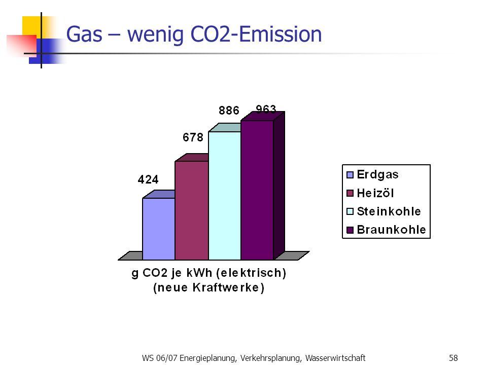 WS 06/07 Energieplanung, Verkehrsplanung, Wasserwirtschaft58 Gas – wenig CO2-Emission