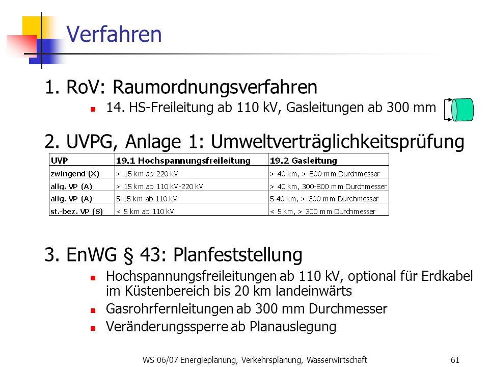 WS 06/07 Energieplanung, Verkehrsplanung, Wasserwirtschaft61 Verfahren 1. RoV: Raumordnungsverfahren 14. HS-Freileitung ab 110 kV, Gasleitungen ab 300