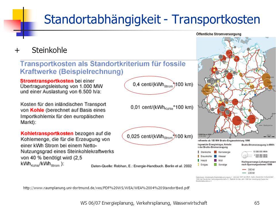 WS 06/07 Energieplanung, Verkehrsplanung, Wasserwirtschaft65 Standortabhängigkeit - Transportkosten + Steinkohle http://www.raumplanung.uni-dortmund.d