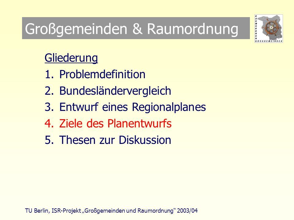 TU Berlin, ISR-Projekt Großgemeinden und Raumordnung 2003/04 Großgemeinden & Raumordnung Gliederung 1.Problemdefinition 2.Bundesländervergleich 3.Entwurf eines Regionalplanes 4.Ziele des Planentwurfs 5.Thesen zur Diskussion