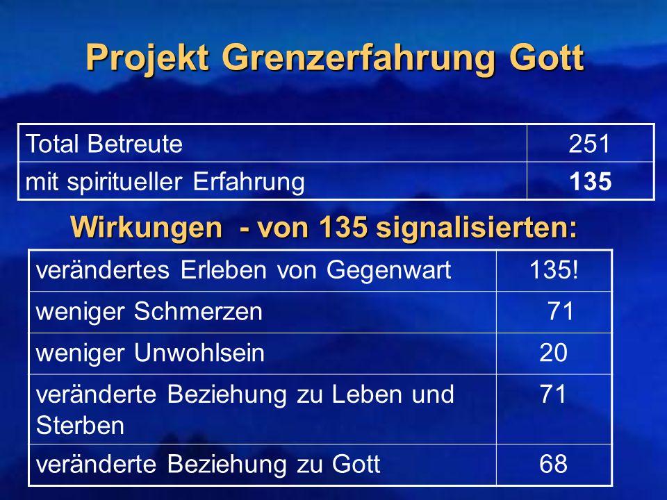Projekt Grenzerfahrung Gott Total Betreute251 mit spiritueller Erfahrung135 Wirkungen - von 135 signalisierten: verändertes Erleben von Gegenwart135!