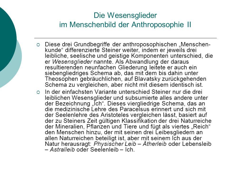 Die Wesensglieder im Menschenbild der Anthroposophie II Diese drei Grundbegriffe der anthroposophischen Menschen- kunde differenzierte Steiner weiter,