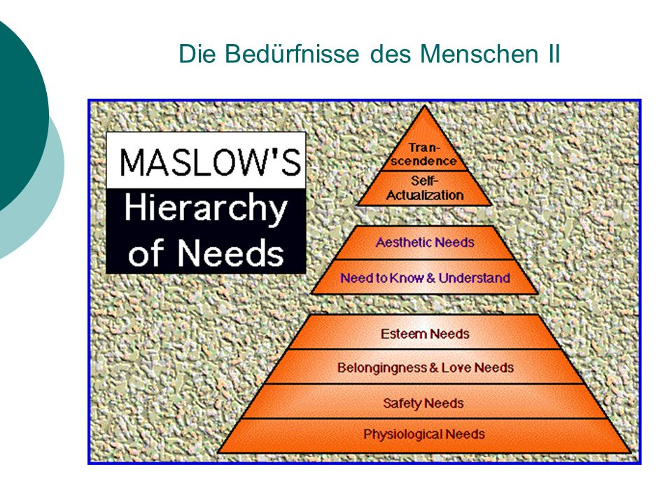 Maslows Hierarchy of Needs I Maslow posited a hierarchy of human needs based on two groupings: deficiency needs and growth needs.