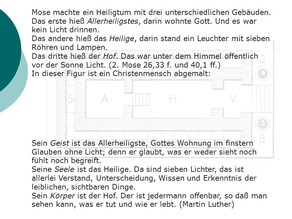 Luthers Sicht vom Menschen Die Schrift teilet den Menschen in drei Teile, wie Paulus 1.