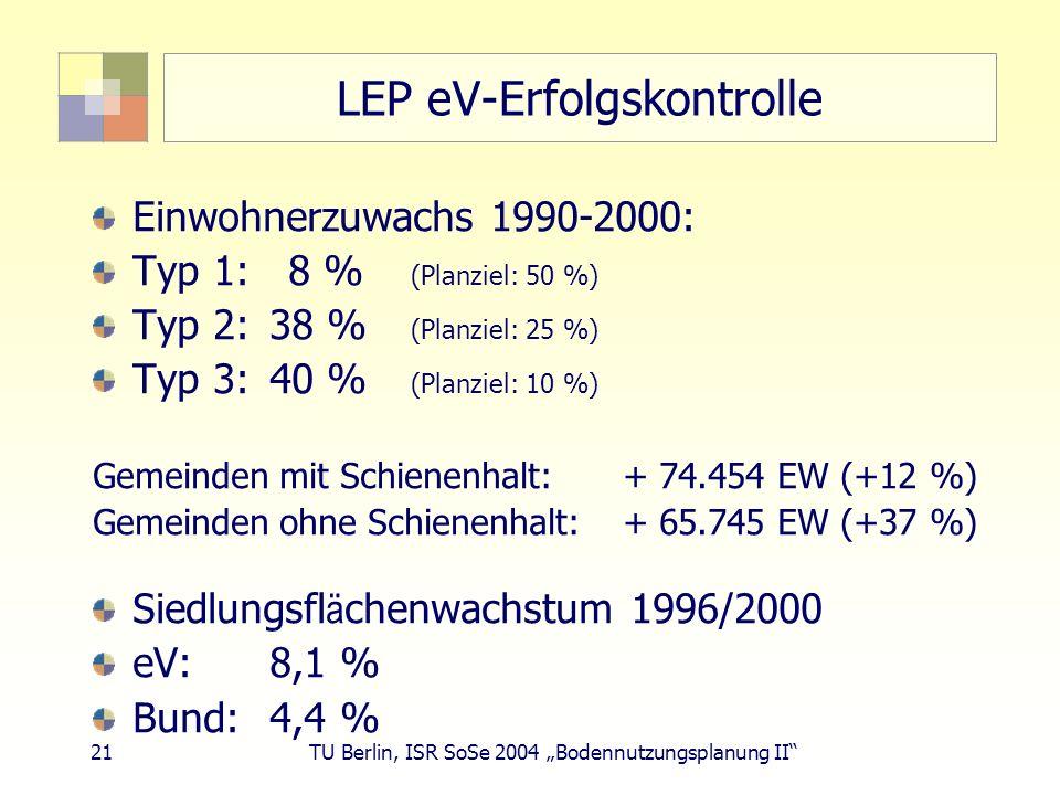 21 TU Berlin, ISR SoSe 2004 Bodennutzungsplanung II LEP eV-Erfolgskontrolle Einwohnerzuwachs 1990-2000: Typ 1: 8 % (Planziel: 50 %) Typ 2: 38 % (Planz