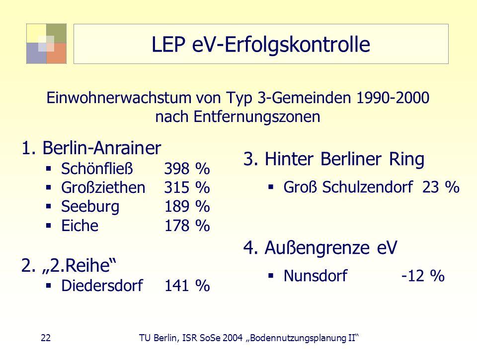 22 TU Berlin, ISR SoSe 2004 Bodennutzungsplanung II LEP eV-Erfolgskontrolle Einwohnerwachstum von Typ 3-Gemeinden 1990-2000 nach Entfernungszonen 3. H