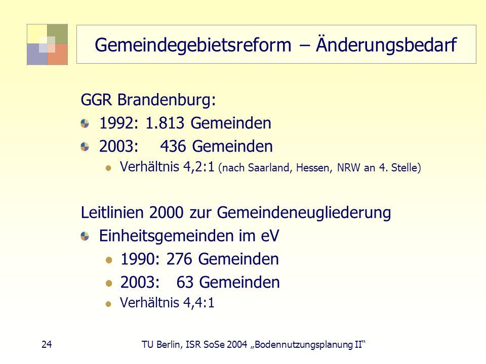 24 TU Berlin, ISR SoSe 2004 Bodennutzungsplanung II Gemeindegebietsreform – Änderungsbedarf GGR Brandenburg: 1992: 1.813 Gemeinden 2003: 436 Gemeinden