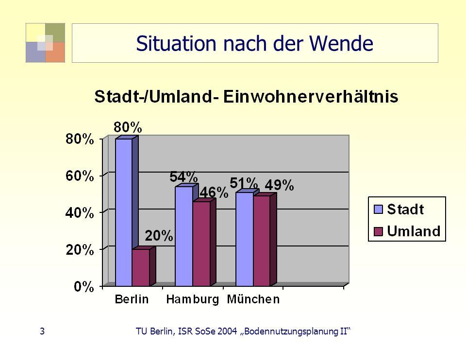 14 TU Berlin, ISR SoSe 2004 Bodennutzungsplanung II LEP eV-Verfahren 2/96-6/96: Abwägung der Hinweise und Bedenken, Planüberarbeitung 28.10.96: Landesplanungskonferenz stimmt überarbeiteten Entwurf mit Änderung zum großflächigen Einzelhandel (Ziel 1.0.8) zu.