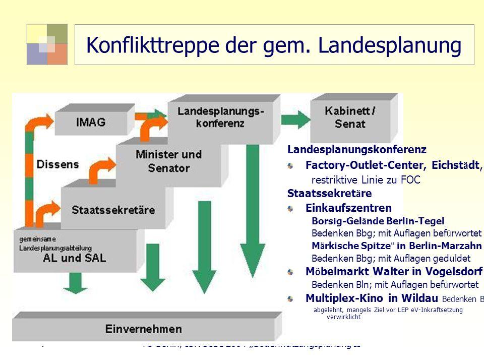7 TU Berlin, ISR SoSe 2004 Bodennutzungsplanung II Konflikttreppe der gem. Landesplanung Landesplanungskonferenz Factory-Outlet-Center, Eichst ä dt, r