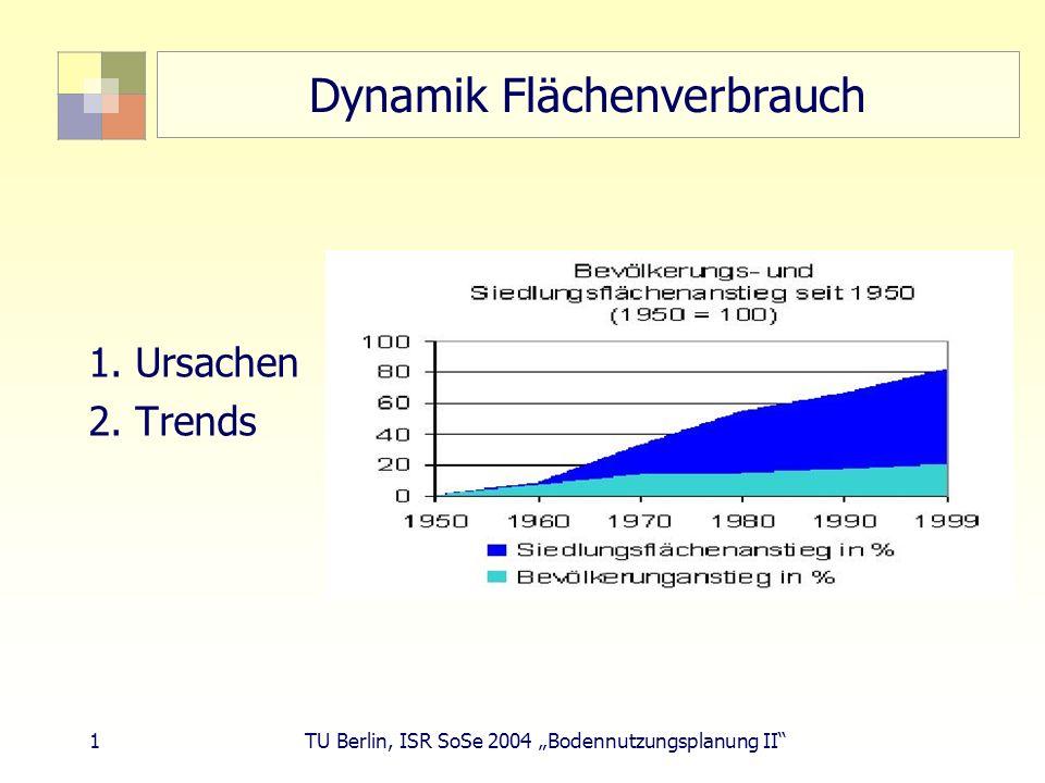 1 TU Berlin, ISR SoSe 2004 Bodennutzungsplanung II Dynamik Flächenverbrauch 1. Ursachen 2. Trends