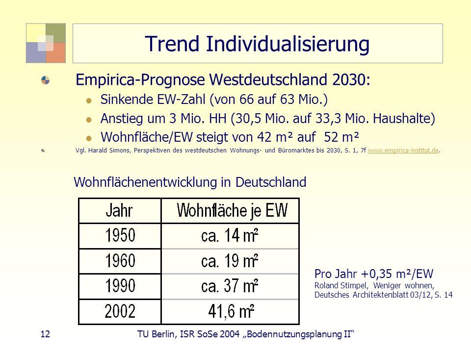 12 TU Berlin, ISR SoSe 2004 Bodennutzungsplanung II Trend Individualisierung Empirica-Prognose Westdeutschland 2030: Sinkende EW-Zahl (von 66 auf 63 M