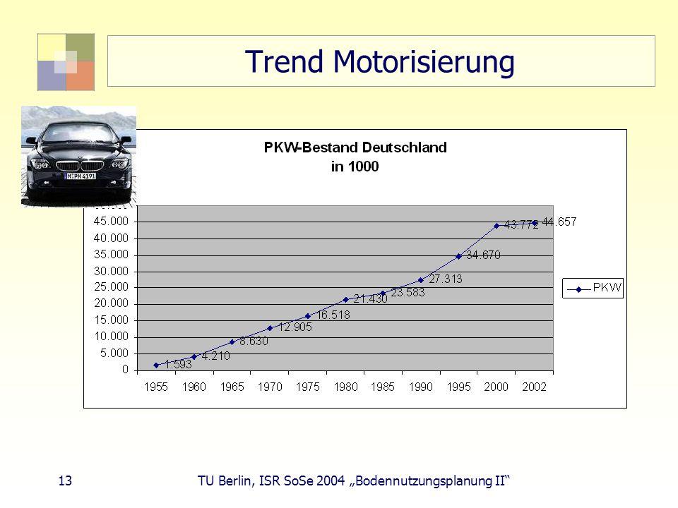 13 TU Berlin, ISR SoSe 2004 Bodennutzungsplanung II Trend Motorisierung