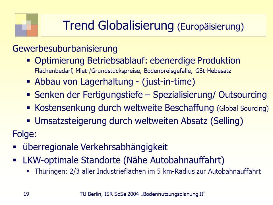 19 TU Berlin, ISR SoSe 2004 Bodennutzungsplanung II Trend Globalisierung (Europäisierung) Gewerbesuburbanisierung Optimierung Betriebsablauf: ebenerdi