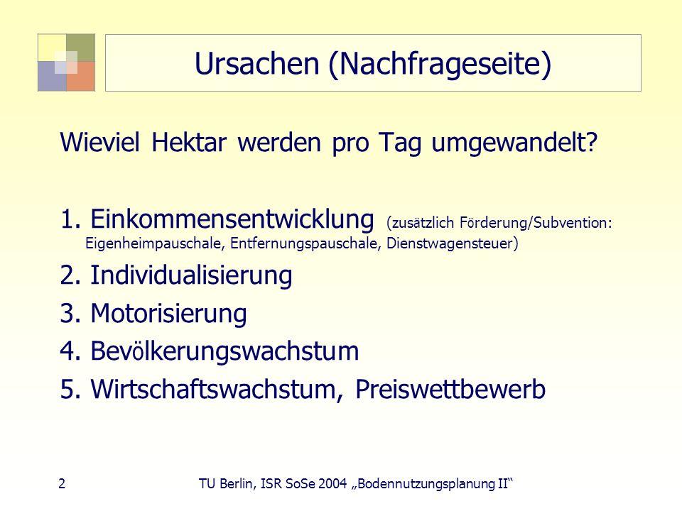 2 TU Berlin, ISR SoSe 2004 Bodennutzungsplanung II Ursachen (Nachfrageseite) Wieviel Hektar werden pro Tag umgewandelt? 1. Einkommensentwicklung (zus