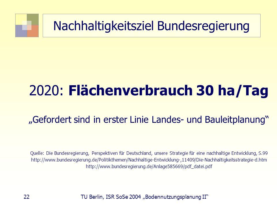 22 TU Berlin, ISR SoSe 2004 Bodennutzungsplanung II Nachhaltigkeitsziel Bundesregierung 2020: Flächenverbrauch 30 ha/Tag Gefordert sind in erster Lini