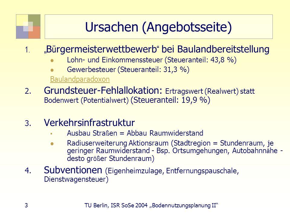 4 TU Berlin, ISR SoSe 2004 Bodennutzungsplanung II Steuer, -vergünstigung, Subvention Konzentration: Mineralölsteuergesetz; Ökosteuer Dispersion: Steuervergünstigung Fördergebietsgesetz bis 1996 (Sonderabschreibung Gewerbe, Mietwohnungsbau, Nach-Wende-Suburbanisierung im Osten/Stadtumban) Entfernungspauschale (Werbungskosten nach EkStG) alte Regelung 0,36/040 EUR/km: AN, 80 km, 30.000 EUR/Jahr: 1.500 EUR; Benzin: 2.600 EUR Dienstwagensteuer (35-45 % Anteil Dienstwagen) Subvention: Eigenheimzulage (Familie, 2 Kinder: 32.720 ) Bürgermeisterwettbewerb: Gewerbesteuer Anteil Steuern: 31,3 % Anteil Einnahmen: 10,3 % Lohn- und Einkommenssteuer Anteil St.: 43,8 %, Anteil Einn.