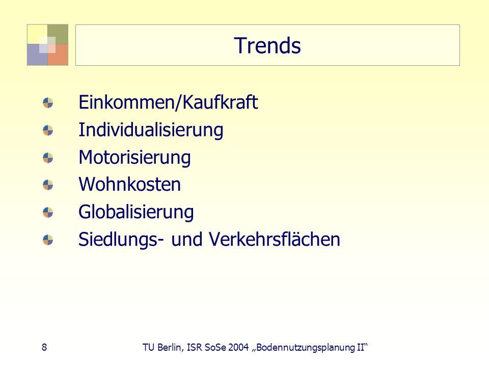 9 TU Berlin, ISR SoSe 2004 Bodennutzungsplanung II Trend Einkommen/Kaufkraft von 1950 bis 1999 stieg Netto-Lohn von 213 DM auf 2710 DM auf das 13fache Kaufkraft um das 3,2fache Wohnflächen um das 2,8fache pro Kopf von 14 m² auf 39 m² 10 % mehr Kaufkraft werden in 9 % mehr Wohnfläche umgesetzt Statistisches Bundesamt, 25.