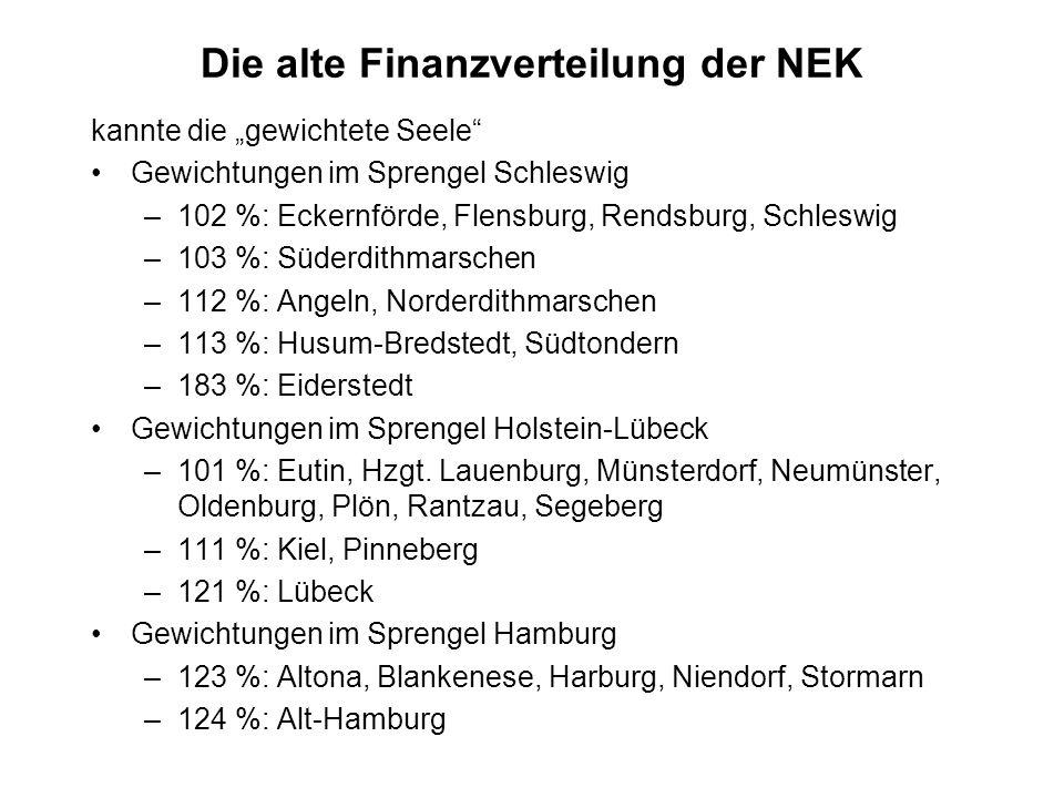 Die alte Finanzverteilung der NEK kannte die gewichtete Seele Gewichtungen im Sprengel Schleswig –102 %: Eckernförde, Flensburg, Rendsburg, Schleswig –103 %: Süderdithmarschen –112 %: Angeln, Norderdithmarschen –113 %: Husum-Bredstedt, Südtondern –183 %: Eiderstedt Gewichtungen im Sprengel Holstein-Lübeck –101 %: Eutin, Hzgt.