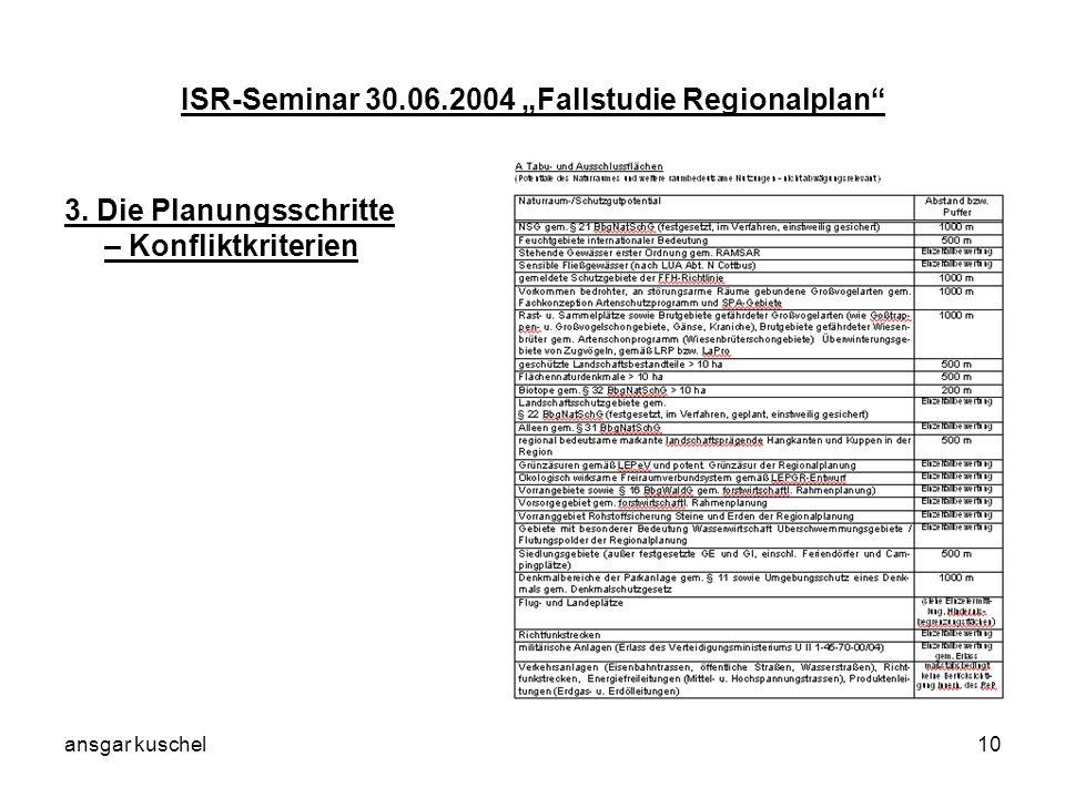 ansgar kuschel10 ISR-Seminar 30.06.2004 Fallstudie Regionalplan 3. Die Planungsschritte – Konfliktkriterien