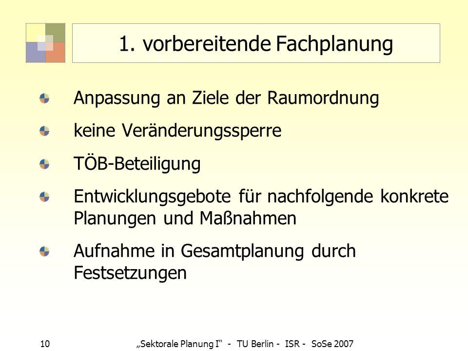 10 Sektorale Planung I - TU Berlin - ISR - SoSe 2007 1. vorbereitende Fachplanung Anpassung an Ziele der Raumordnung keine Veränderungssperre TÖB-Bete
