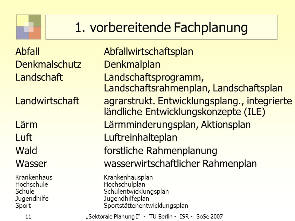 11 Sektorale Planung I - TU Berlin - ISR - SoSe 2007 1. vorbereitende Fachplanung AbfallAbfallwirtschaftsplan DenkmalschutzDenkmalplan LandschaftLands