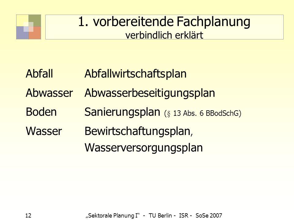 12 Sektorale Planung I - TU Berlin - ISR - SoSe 2007 1. vorbereitende Fachplanung verbindlich erklärt AbfallAbfallwirtschaftsplan AbwasserAbwasserbese