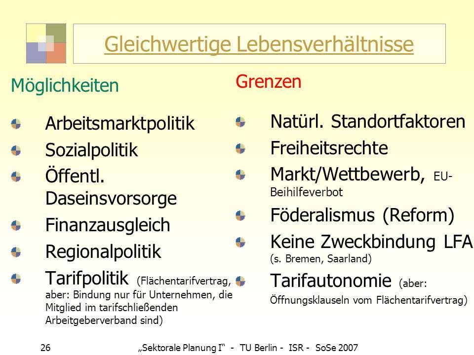 26 Sektorale Planung I - TU Berlin - ISR - SoSe 2007 Gleichwertige Lebensverhältnisse Möglichkeiten Arbeitsmarktpolitik Sozialpolitik Öffentl. Daseins