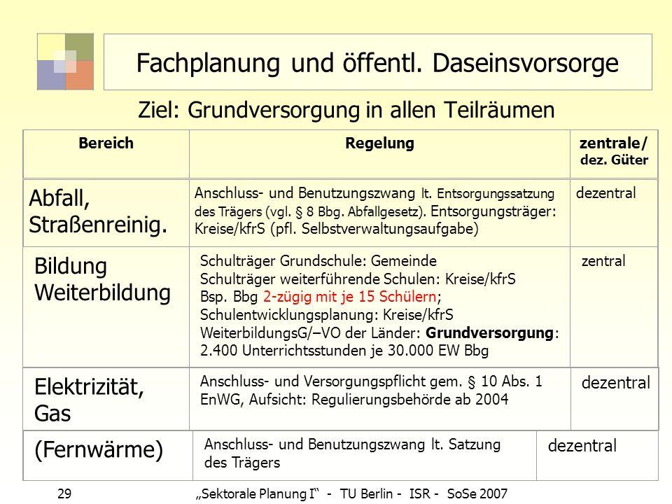 29 Sektorale Planung I - TU Berlin - ISR - SoSe 2007 Fachplanung und öffentl. Daseinsvorsorge Ziel: Grundversorgung in allen Teilräumen BereichRegelun
