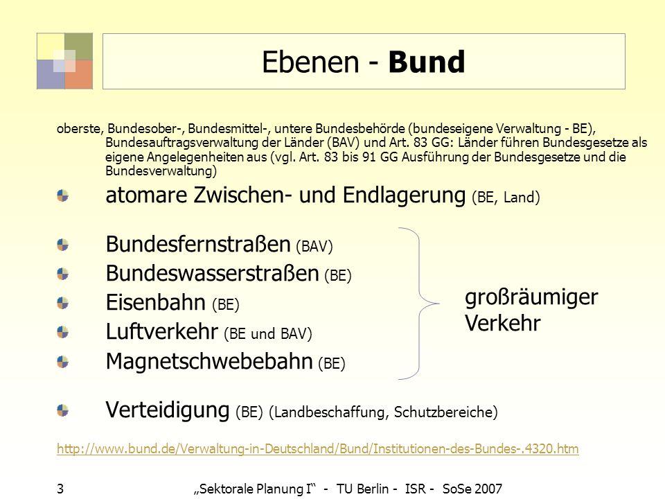 3 Sektorale Planung I - TU Berlin - ISR - SoSe 2007 Ebenen - Bund oberste, Bundesober-, Bundesmittel-, untere Bundesbehörde (bundeseigene Verwaltung -