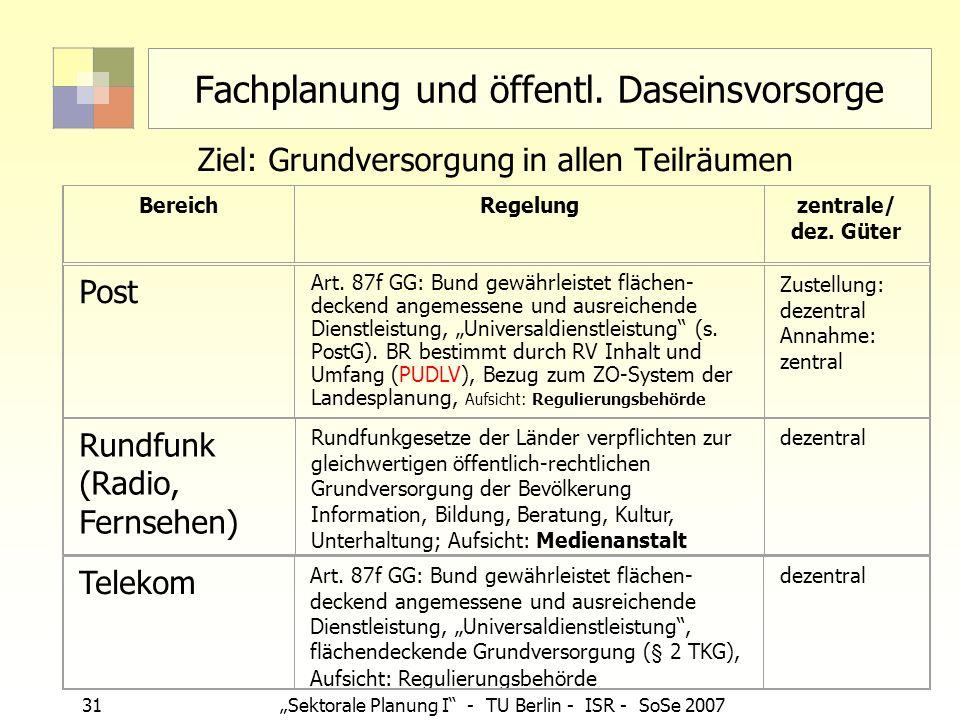 31 Sektorale Planung I - TU Berlin - ISR - SoSe 2007 Fachplanung und öffentl. Daseinsvorsorge Ziel: Grundversorgung in allen Teilräumen BereichRegelun