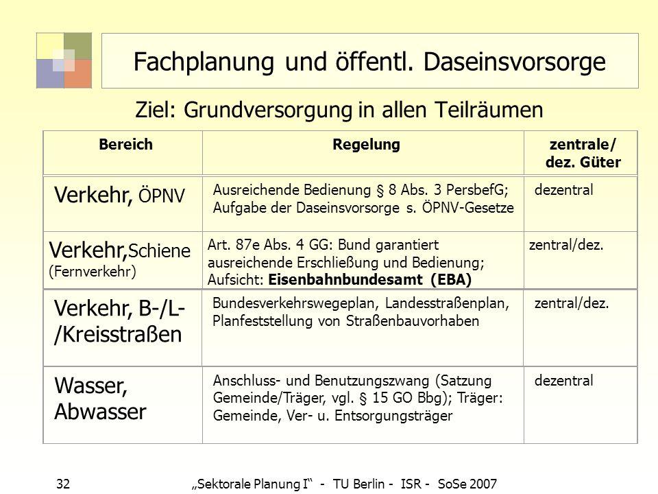 32 Sektorale Planung I - TU Berlin - ISR - SoSe 2007 Fachplanung und öffentl. Daseinsvorsorge Ziel: Grundversorgung in allen Teilräumen BereichRegelun