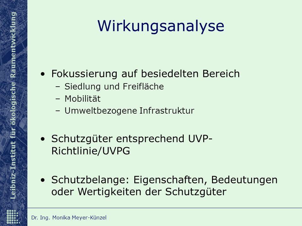 Leibniz-Institut für ökologische Raumentwicklung Dr. Ing. Monika Meyer-Künzel Wirkungsanalyse Fokussierung auf besiedelten Bereich –Siedlung und Freif