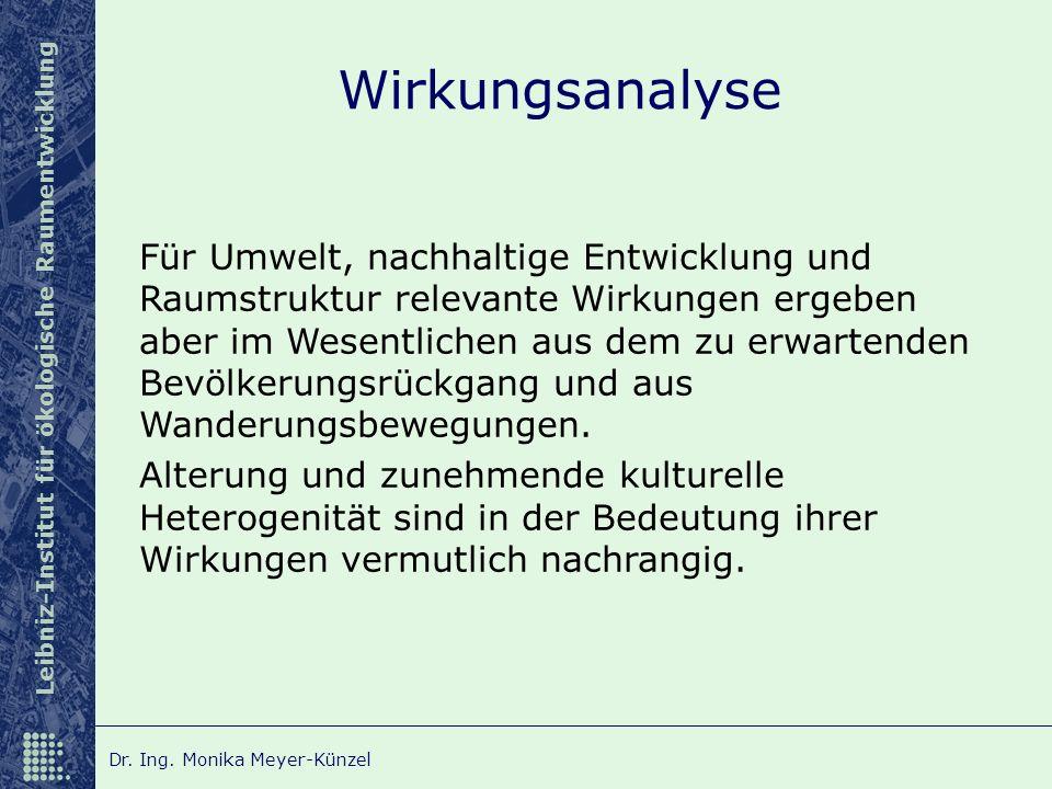 Leibniz-Institut für ökologische Raumentwicklung Dr. Ing. Monika Meyer-Künzel Wirkungsanalyse Für Umwelt, nachhaltige Entwicklung und Raumstruktur rel