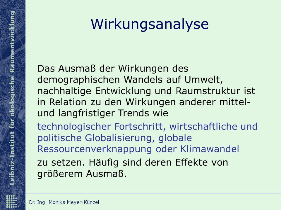 Leibniz-Institut für ökologische Raumentwicklung Dr. Ing. Monika Meyer-Künzel Wirkungsanalyse Das Ausmaß der Wirkungen des demographischen Wandels auf