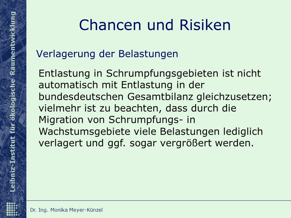 Leibniz-Institut für ökologische Raumentwicklung Dr. Ing. Monika Meyer-Künzel Chancen und Risiken Verlagerung der Belastungen Entlastung in Schrumpfun